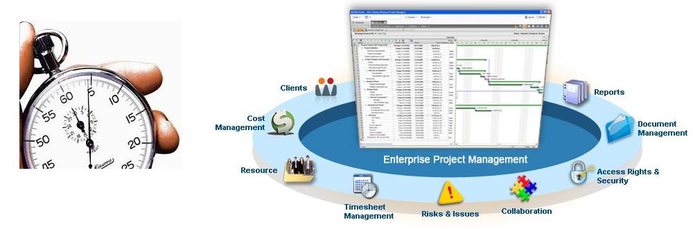 برنامه ریزی و کنترل پروژه