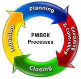 پروژه PMBOK