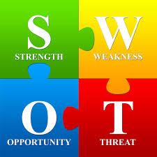 استراتژی,مهندسی صنایع