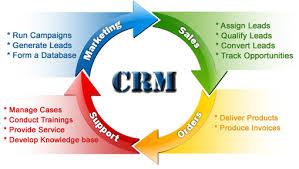 CRM,مهندسی صنایع