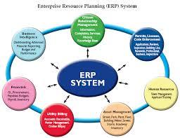 ERP,مهندسی صنایع