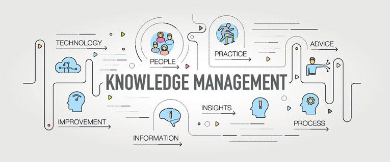 نرم افزار جامع مدیریت دانش | مدیریت دانش | سیستم مدیریت محتوا CMS در خدمت مدیریت دانش